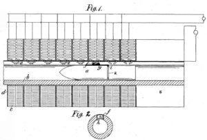 birkeland Electromagnetic gun